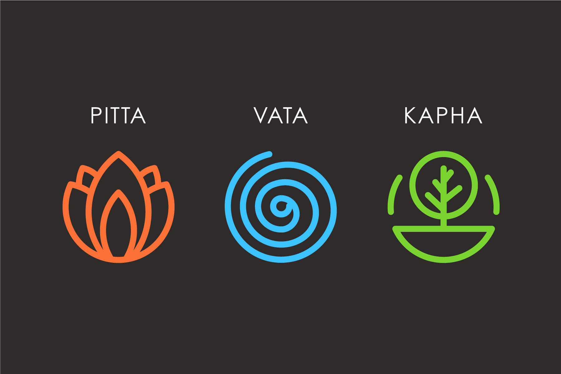 data dosha